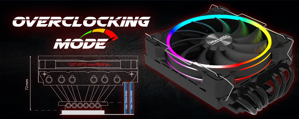 Black Ridge Overclocking